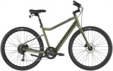 E-Bike Cannondale Treadwell Neo