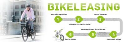 So einfach geht Bikeleasing