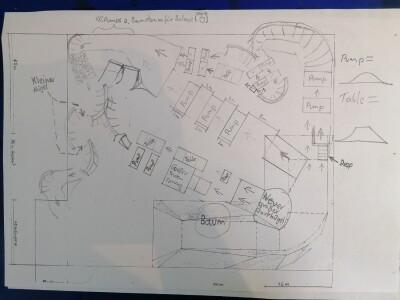 Dirtpark Bau und Kursleiter Teambildung