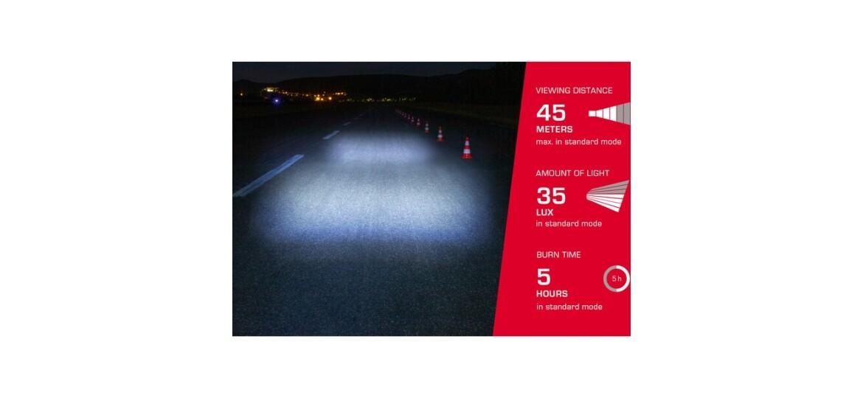 Sigma Aura 35 Lux USB Frontlicht