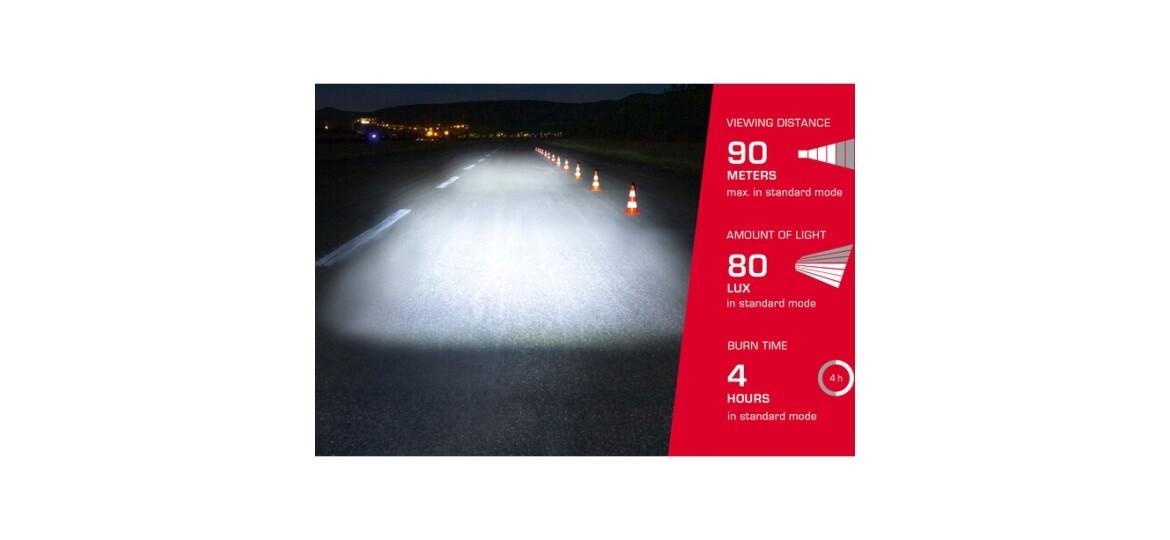 Sigma Aura 80 Lux USB Frontlicht
